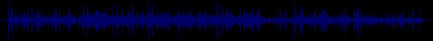 waveform of track #34692