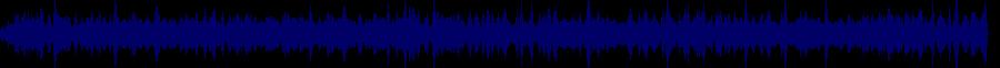 waveform of track #34706
