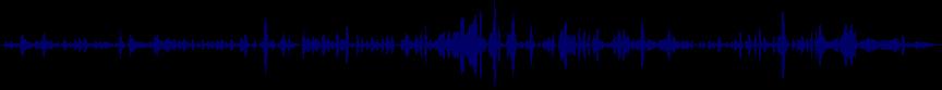 waveform of track #34738