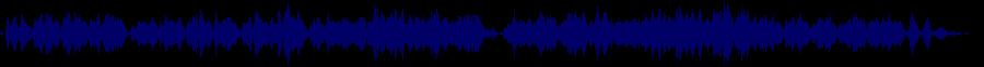 waveform of track #34756