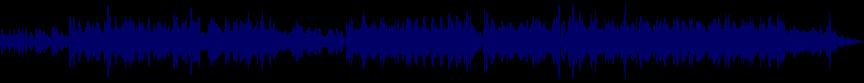 waveform of track #34784