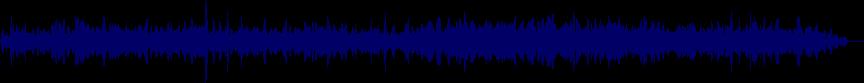waveform of track #34794