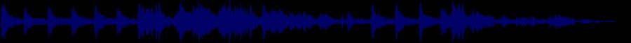 waveform of track #34823