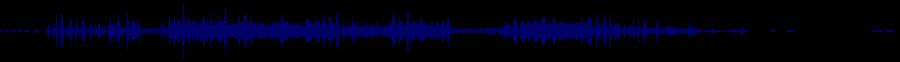 waveform of track #34831