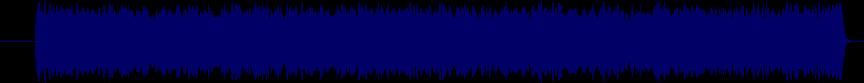 waveform of track #34839