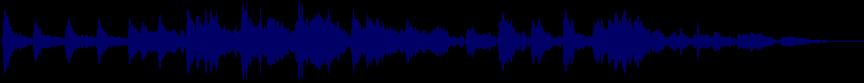 waveform of track #34846
