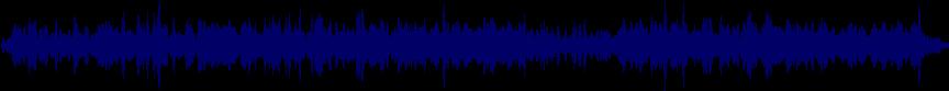 waveform of track #34866