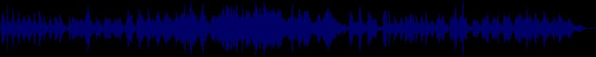 waveform of track #34871