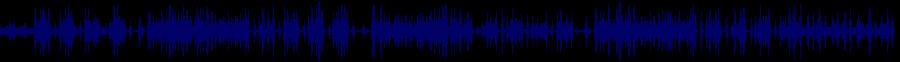 waveform of track #34877