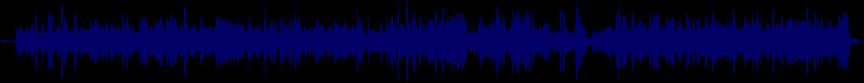 waveform of track #34894