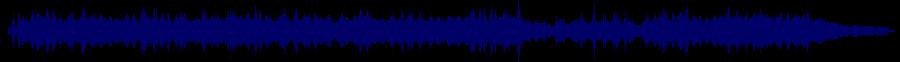 waveform of track #34895