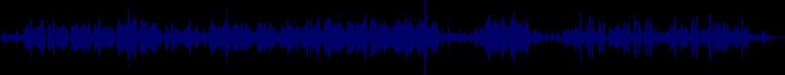 waveform of track #34900