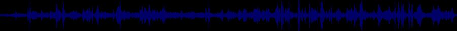 waveform of track #34909