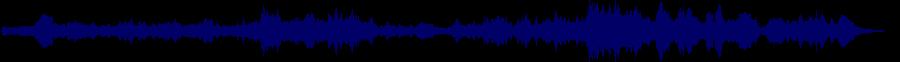 waveform of track #34910