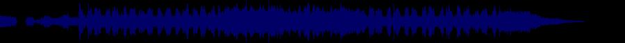 waveform of track #34934