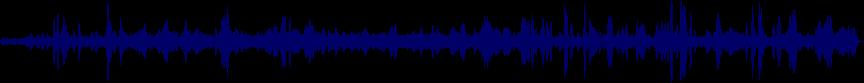waveform of track #34940