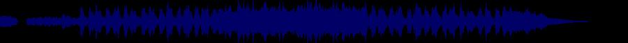 waveform of track #34949