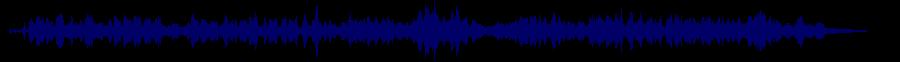 waveform of track #34964