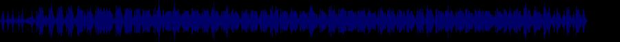 waveform of track #34983