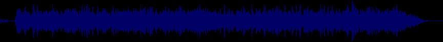 waveform of track #3532