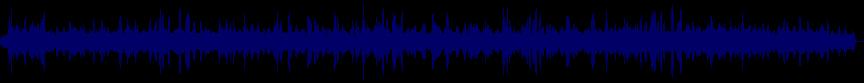 waveform of track #3553