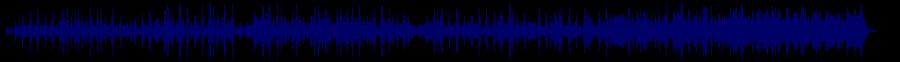 waveform of track #35028