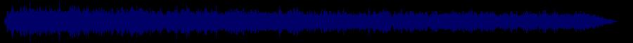waveform of track #35054