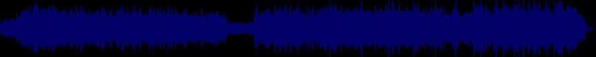 waveform of track #35216