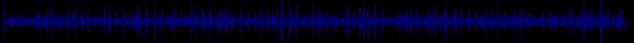 waveform of track #35248