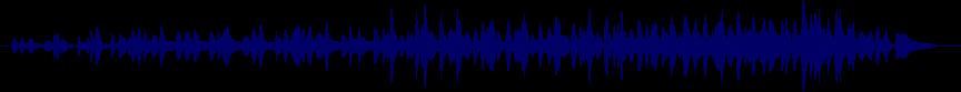 waveform of track #35254