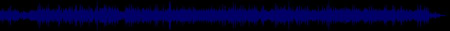 waveform of track #35264