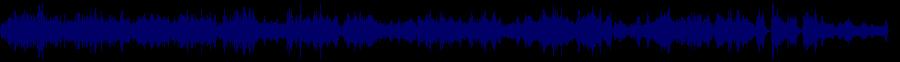 waveform of track #35287