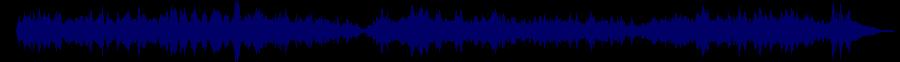 waveform of track #35298