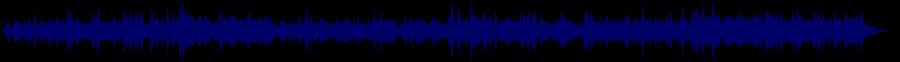 waveform of track #35359