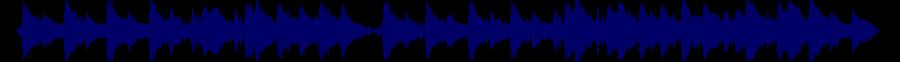 waveform of track #35519