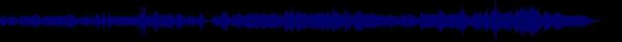 waveform of track #35553