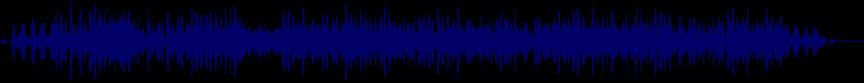 waveform of track #35574