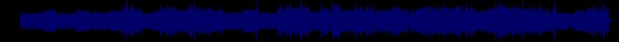 waveform of track #35579