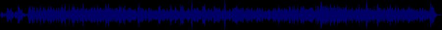 waveform of track #35629