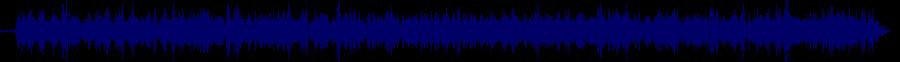 waveform of track #35642