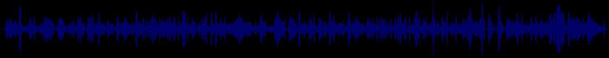 waveform of track #35653