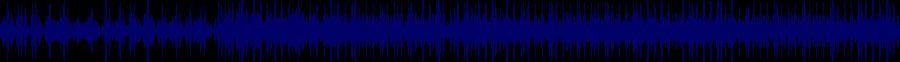 waveform of track #35672