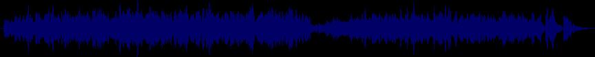 waveform of track #35698