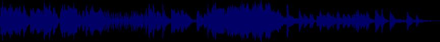 waveform of track #35740