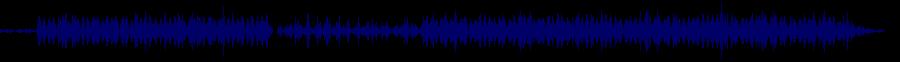 waveform of track #35753