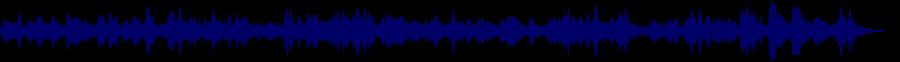 waveform of track #35823