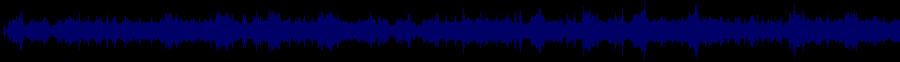 waveform of track #35836