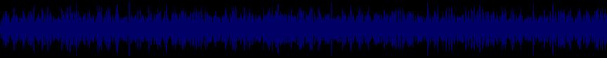 waveform of track #35847