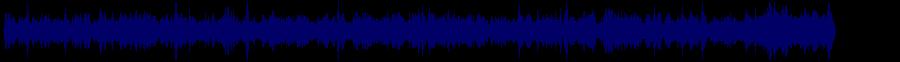 waveform of track #35890