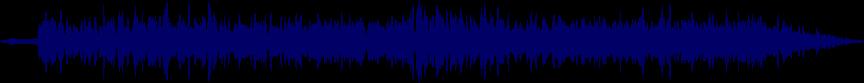 waveform of track #35905